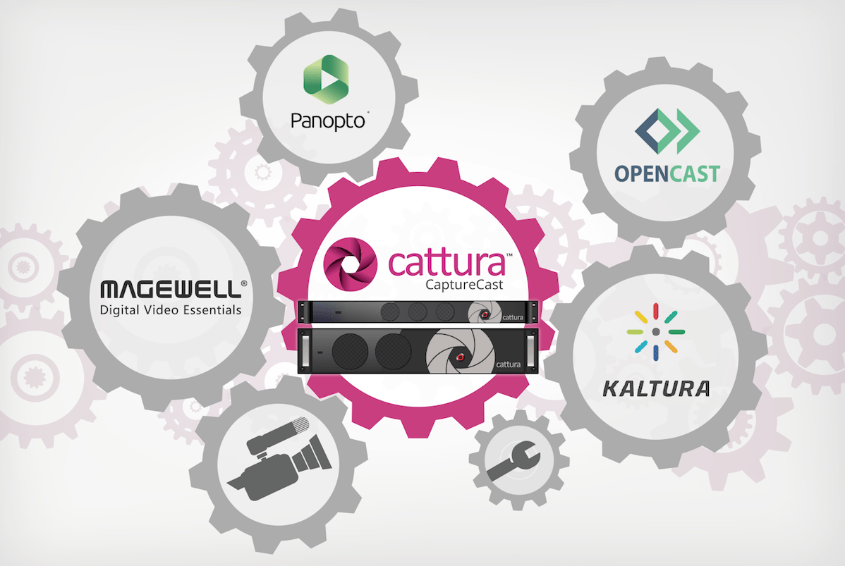 Cattura integrates with Kaltura, Panopto, OpenCast, and Magewell