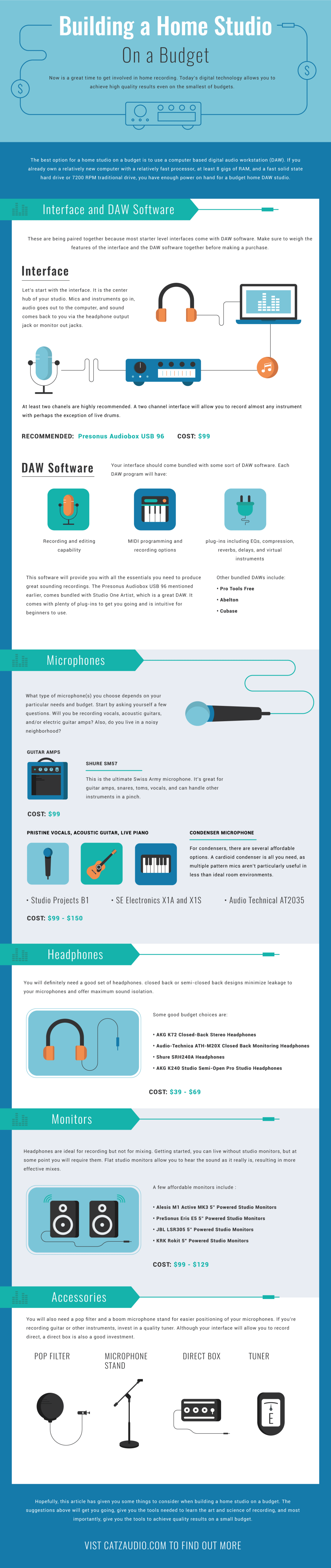 building a home studio on a budget infographic