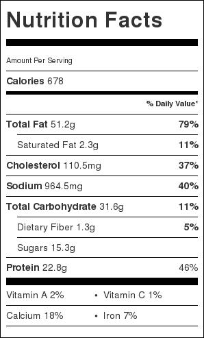 Rosemary Parmesan Chicken Thighs Nutrition Information