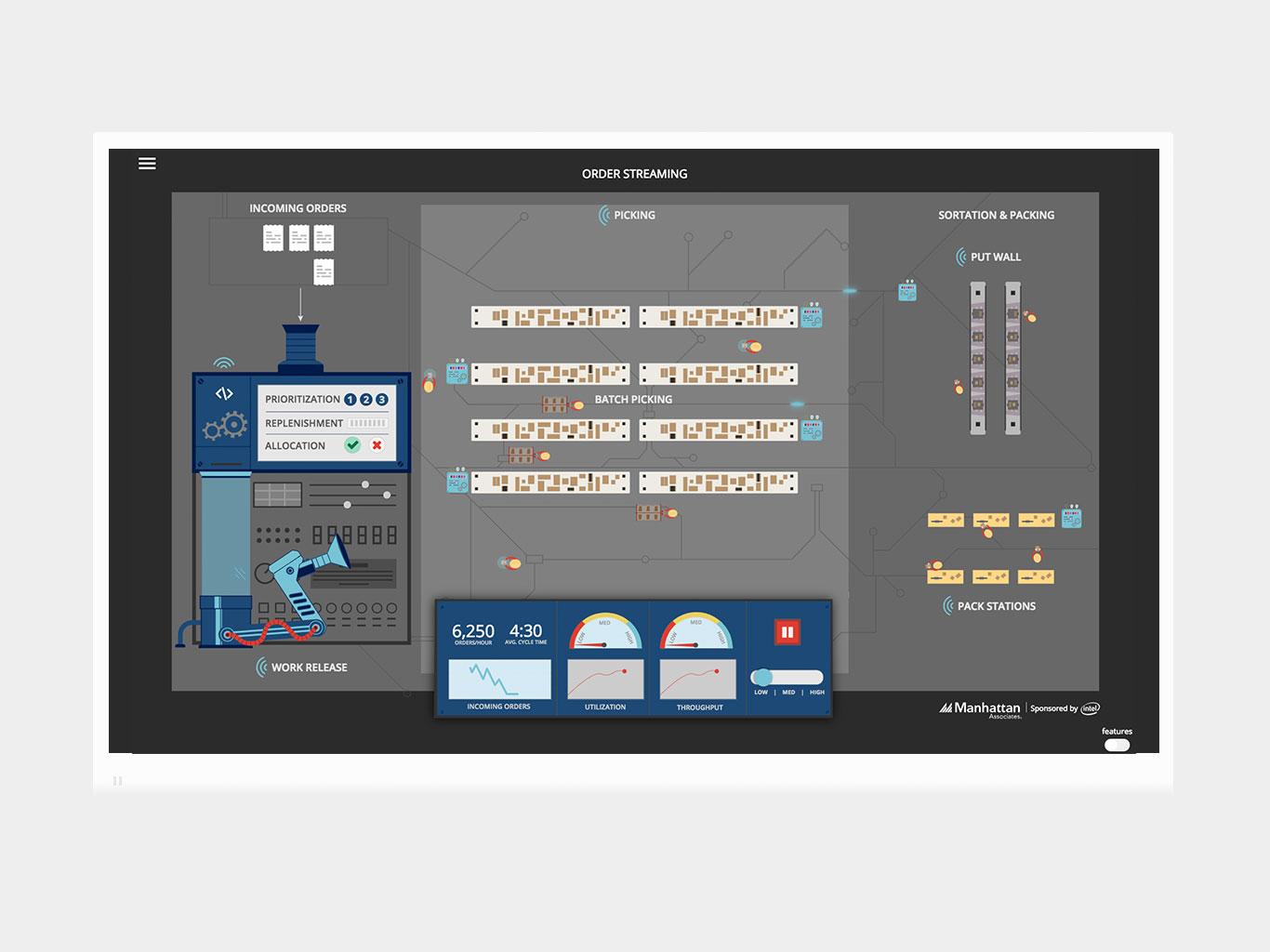 Manhattan Associates Order Streaming Touch Board Design