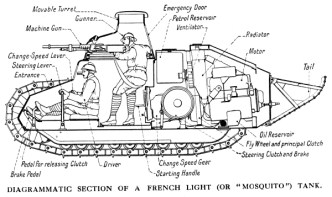 Renault FT-17 Tank Internal Layout Diagram