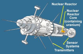 Cosmos-954_scheme