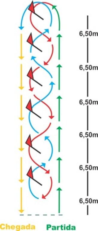 Prova de Seis Balizas exige resistência, velocidade, flexibilidade, técnica e coordenação ao conjunto. O bailado do 'zigue-zague' encanta