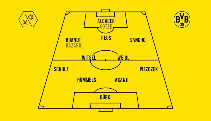 Borussia Dortmund Aufstellung