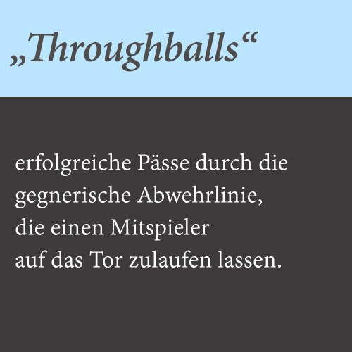 Through balls