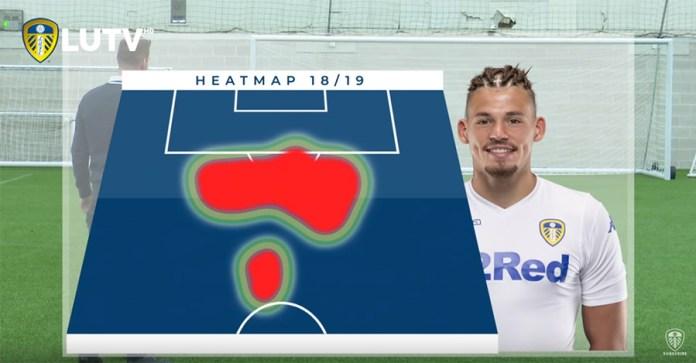 Kalvin Phillips Heatmap
