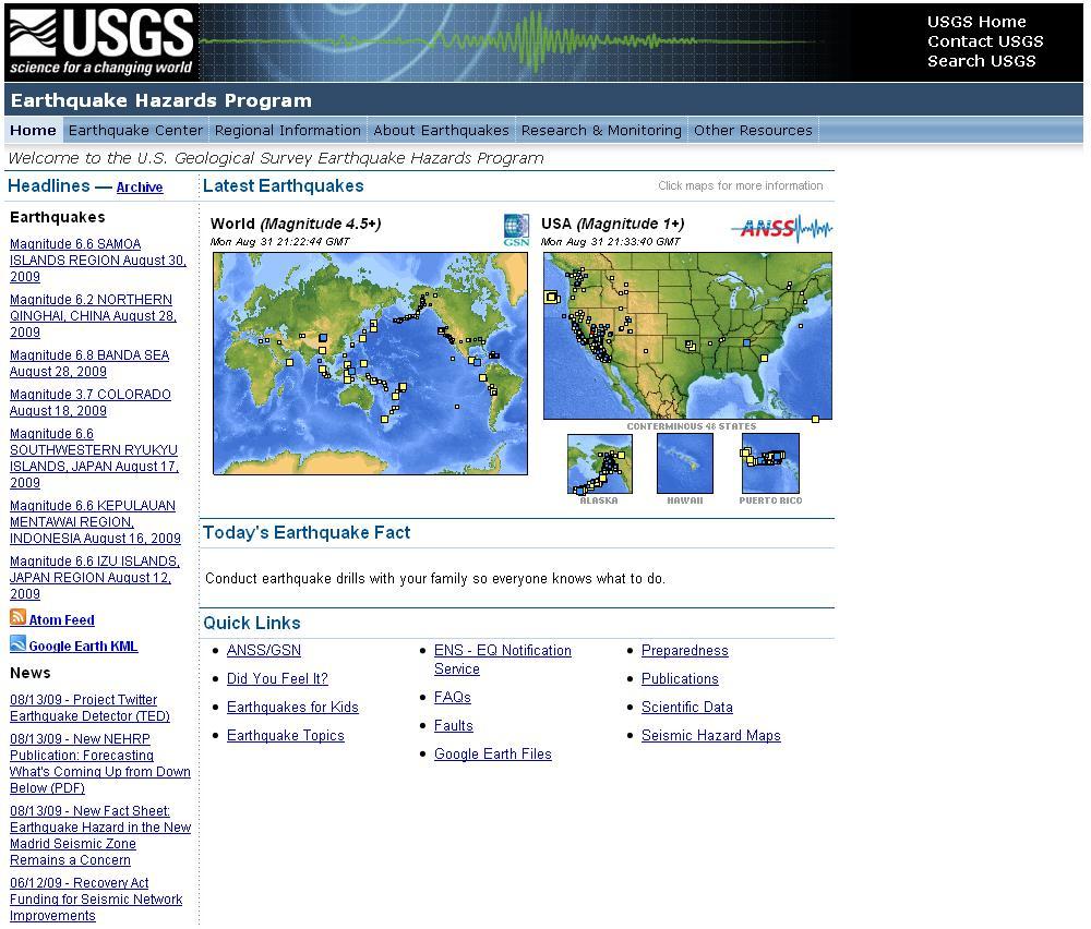 USGS Survey