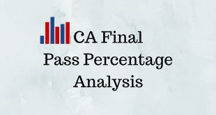 CA Final Pass Percentage May 2017 Caresults