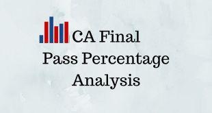 CA Final Pass Percentage Nov 2018 Caresults