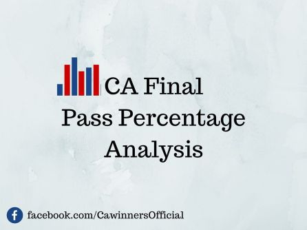 CA Final Pass Percentage May 2015 | Caresults