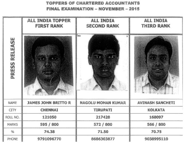 CA Final Toppers November 2015