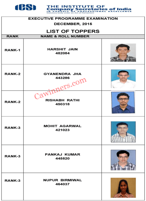 CS Executive Toppers Merit List Dec 2015