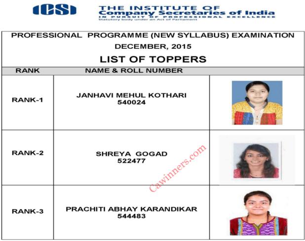 CS Professional Toppers Dec 2015 - New Syllabus