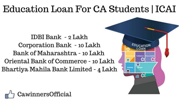 Education Loan For CA Students - ICAI