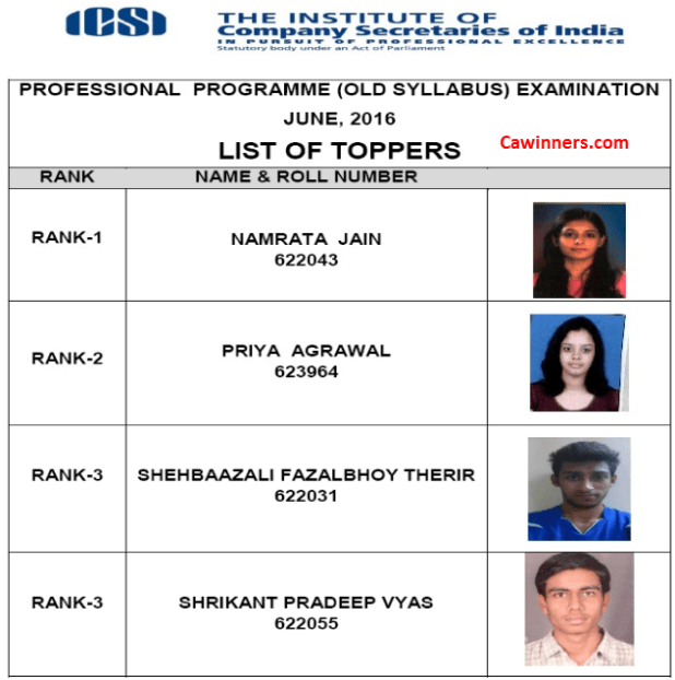 CS Professional Toppers June 2016 - Old Syllabus