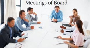Section 173 of Companies Act 2013 | Meetings of Board