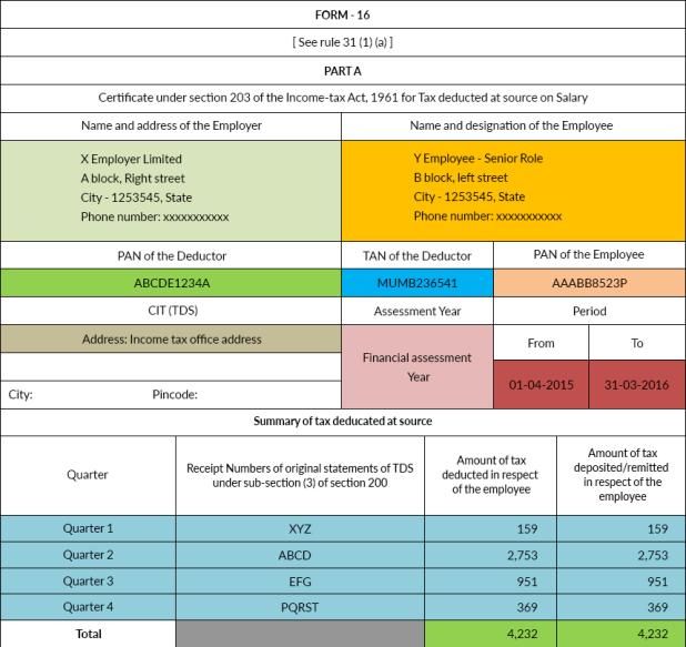 Form 16 Part A