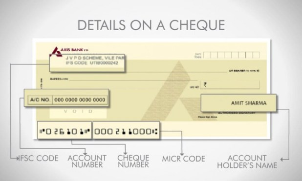 What are the precautions to be taken to fill a Cheque Correctly