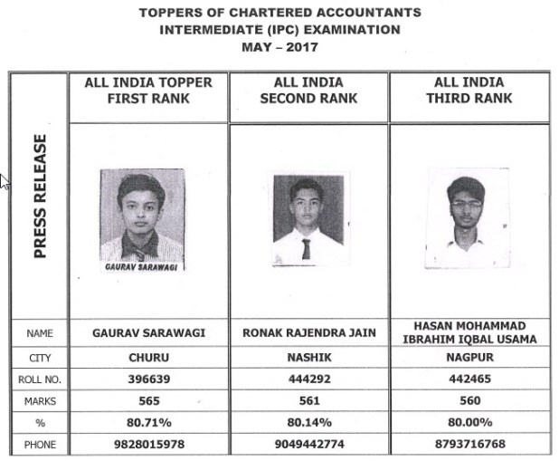 CA IPCC Toppers May 2017