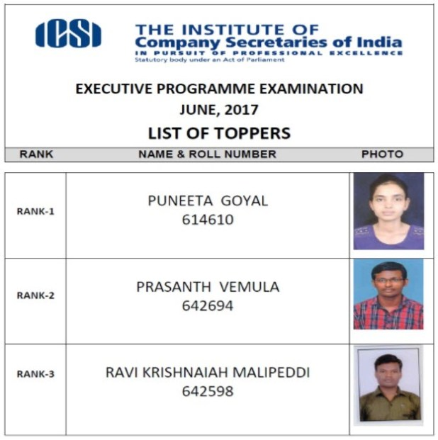 CS Executive Merit List Toppers June 2017