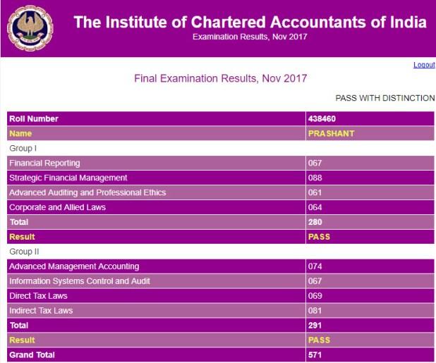 CA Final Nov 2017 Topper - 2 Marksheet