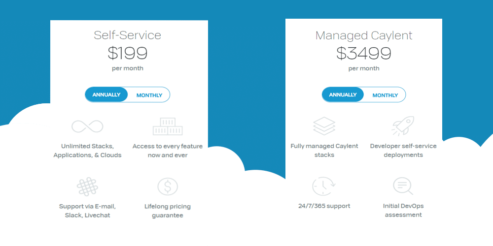 Link to Pricing Plan Page