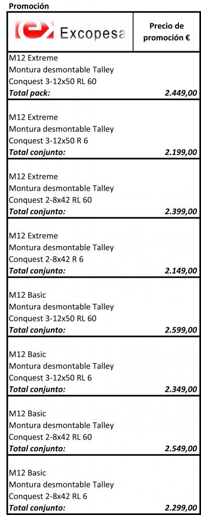Promoción M12