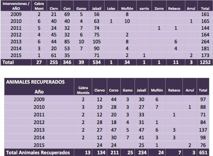 4 rastreo AEPES 2015