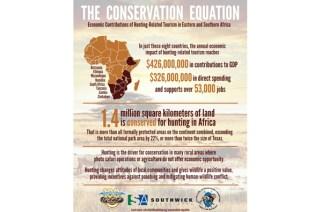La caza aporta 426.000.000 $ al PIB de ocho países del este y sur de África