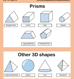 Geometry Teaching Resources   Printable Geometry Resources [ 1379 x 1205 Pixel ]