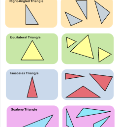 Geometry Teaching Resources   Printable Geometry Resources [ 1754 x 1240 Pixel ]