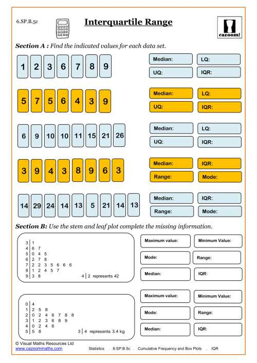 small resolution of 6th Grade Math Worksheets   Printable PDF Worksheets