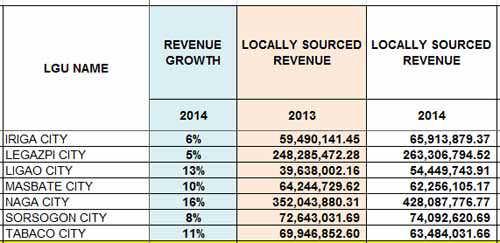 2015_1229_Revenue-Growth2