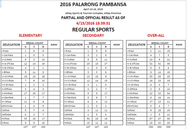 2016-pp-regularsports