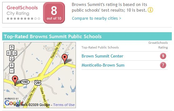 Browns Summit schools