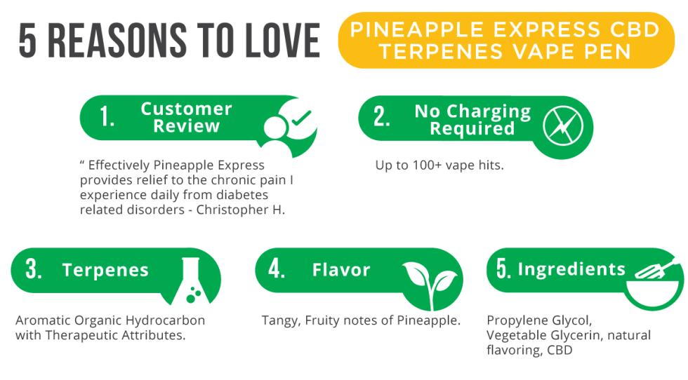 5 Reasons Pineapple Express CBD Terpenes Vape Pen CBDfx