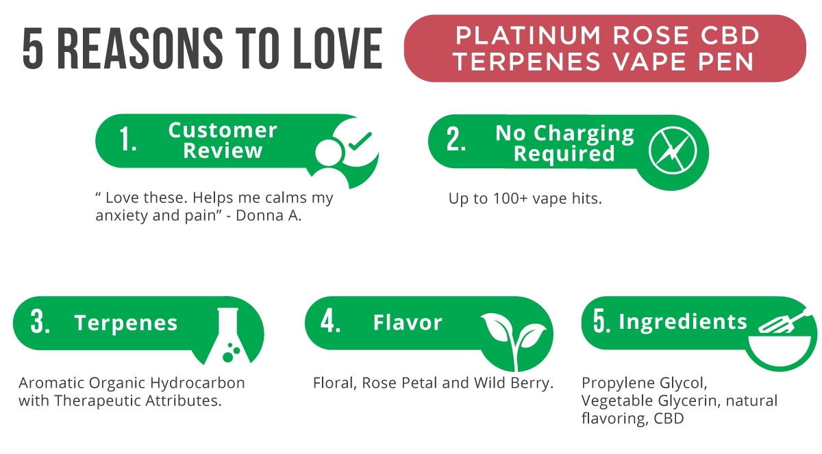 5 Reasons Platinum Rose CBD Terpenes Vape Pen CBDfx