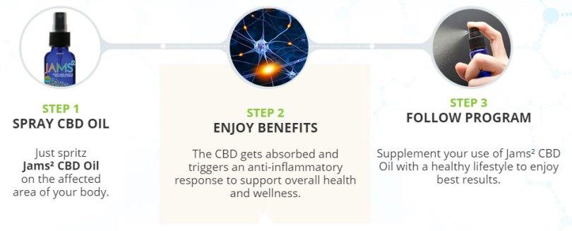 how to take CBD oil spray