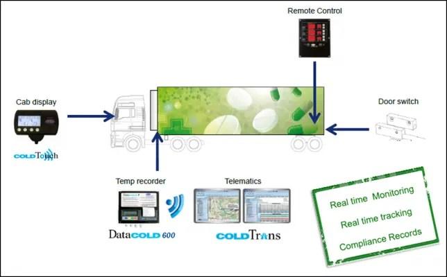 Pharma-Solution-image2