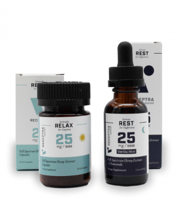 Receptra Naturals Rest and Relax CBD Set
