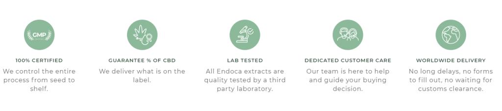 Endoca Quality Gauranteed