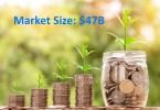 Medical Cannabis Market Size