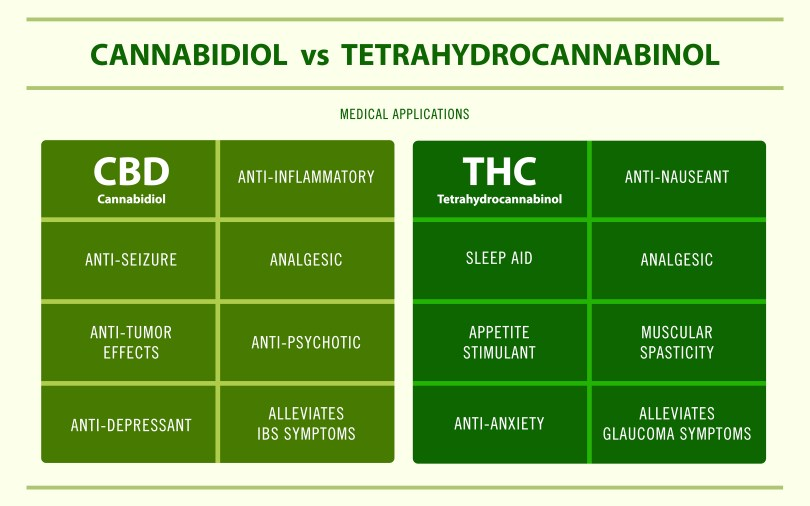 mood specific strains