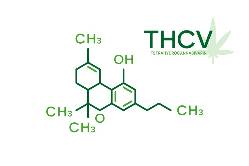 THCV Products