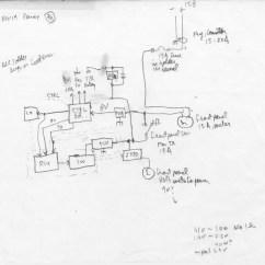 Viper 5901 Alarm Wiring Diagram 95 S10 Brake Light 500 Esp