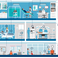 The Digital Hospital: 80+ Companies Reinventing Medicine In One Infographic