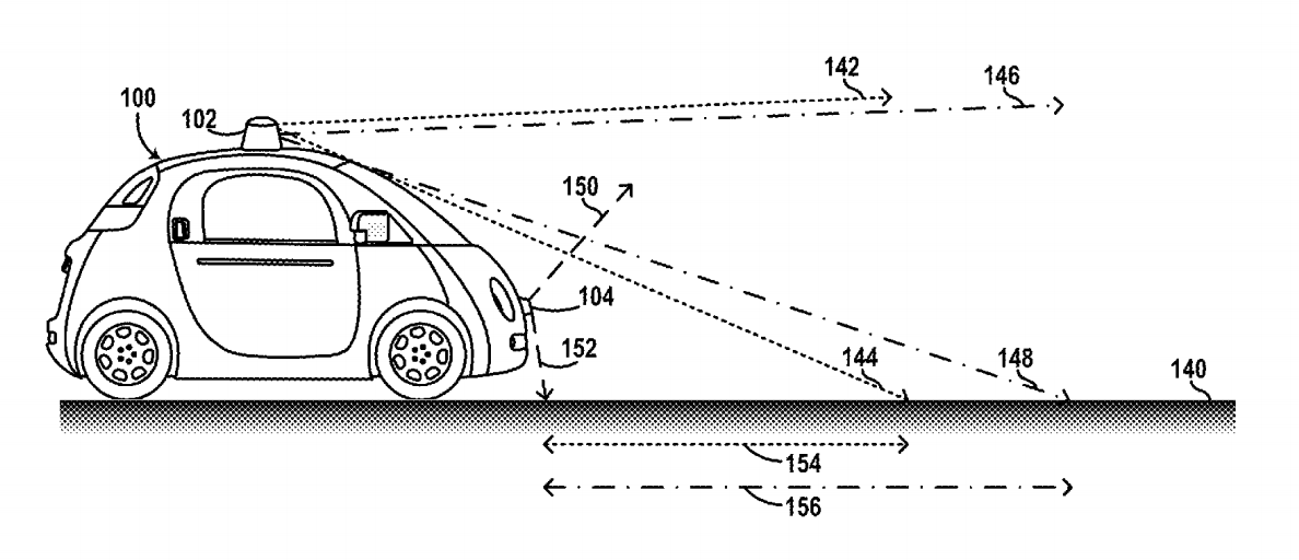 A Look Into Google/Waymo's LiDAR Patents