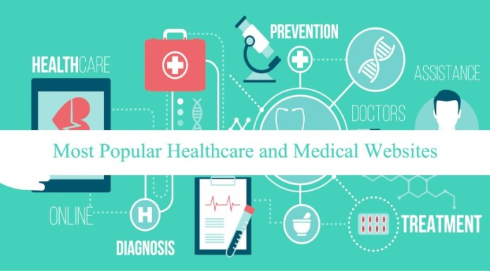Most Popular Healthcare and Medical Websites