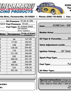 Click here to see  dyno chart for this engine also cb performance turbo street engines rh cbperformance