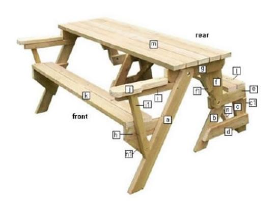 Wood Working Plan 1